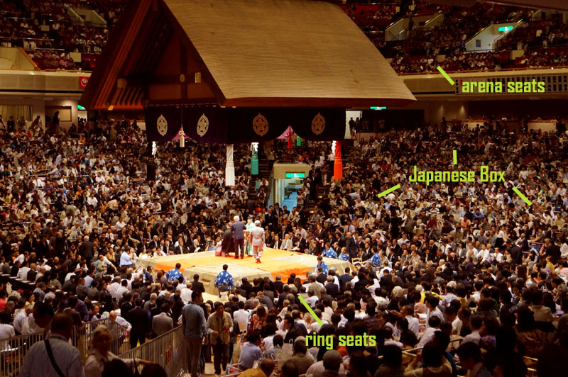 Illustration of the different tickets in the sumo wrestling arena in tokyo
