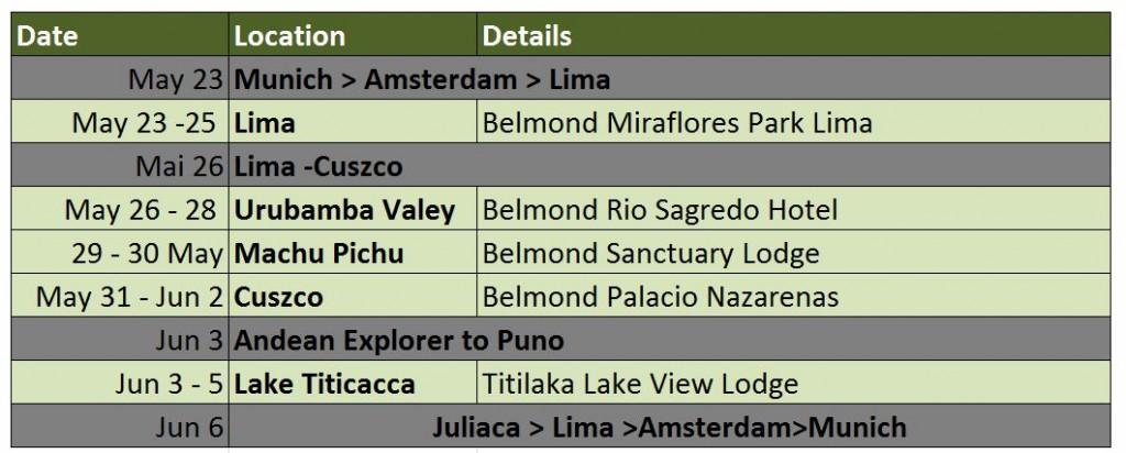 My Peru itinerary for May / July 2015