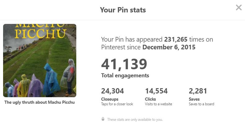 Example of a pin with excellent Engagement ratios